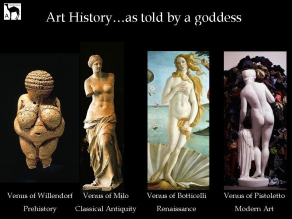 Venus through the Ages