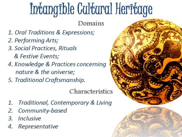 Intangible Heritage Domains